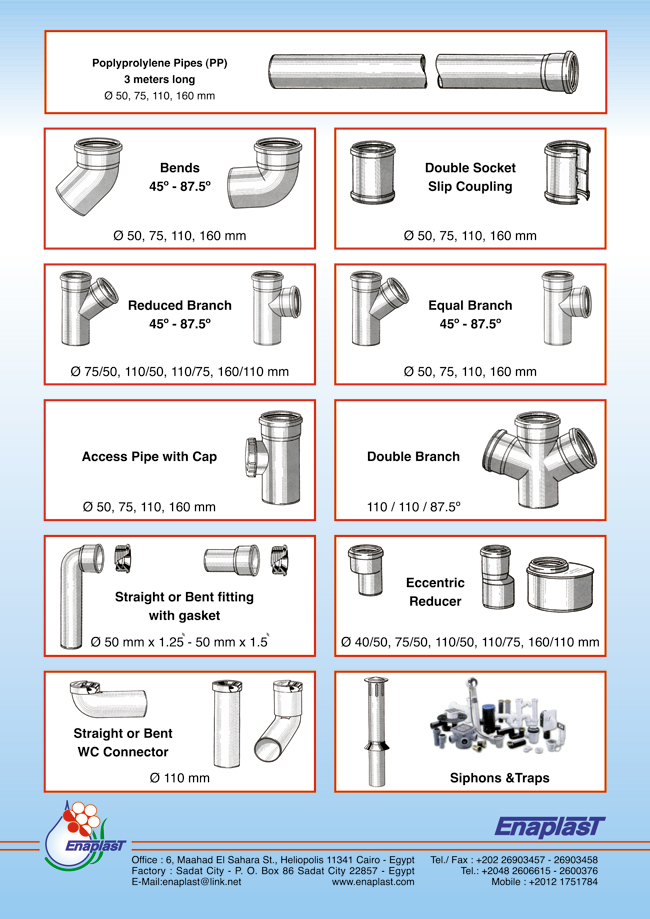 din connectors types with Catalogue on Catalogue as well Mini Pci E Connector 52p Socket Connector 601944 furthermore Sc upc fiber optic patch cable likewise News as well 3707675.